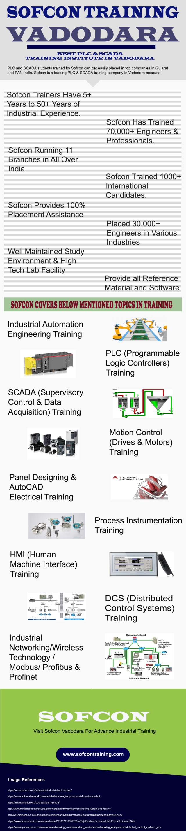 Best PLC Scada Training in Vadodara